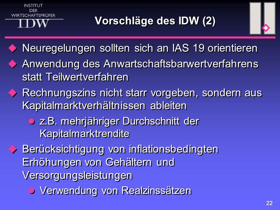 22 Vorschläge des IDW (2)  Neuregelungen sollten sich an IAS 19 orientieren  Anwendung des Anwartschaftsbarwertverfahrens statt Teilwertverfahren 