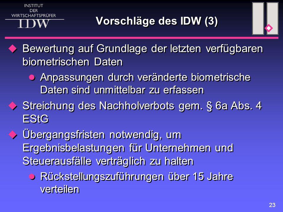 23 Vorschläge des IDW (3)  Bewertung auf Grundlage der letzten verfügbaren biometrischen Daten Anpassungen durch veränderte biometrische Daten sind u