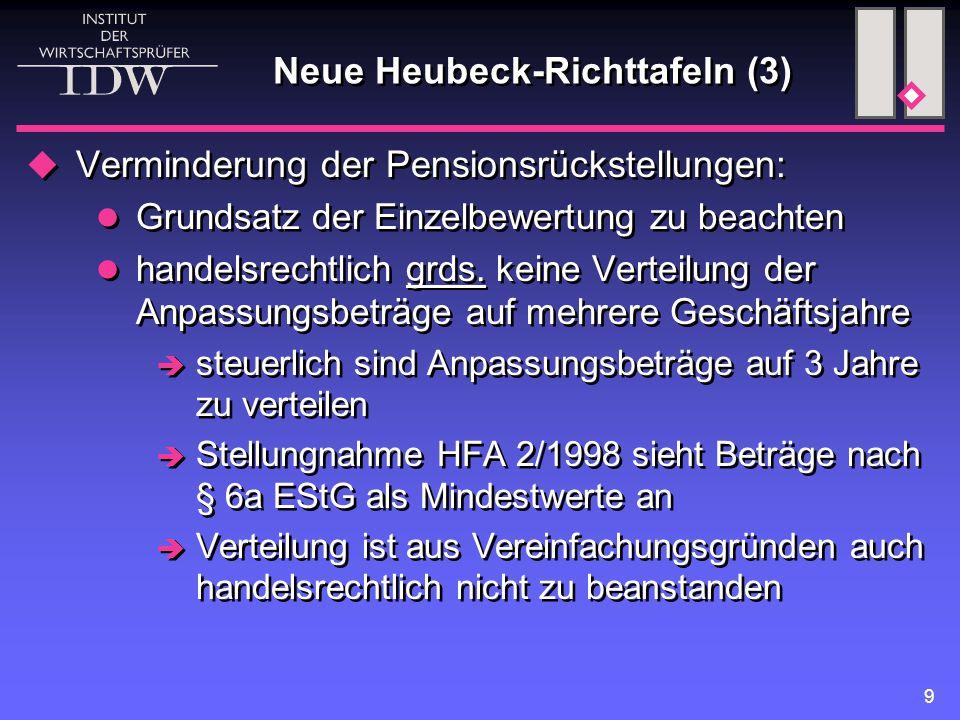 9 Neue Heubeck-Richttafeln (3)  Verminderung der Pensionsrückstellungen: Grundsatz der Einzelbewertung zu beachten handelsrechtlich grds. keine Verte