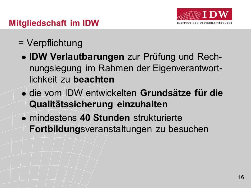 16 Mitgliedschaft im IDW = Verpflichtung IDW Verlautbarungen zur Prüfung und Rech- nungslegung im Rahmen der Eigenverantwort- lichkeit zu beachten die vom IDW entwickelten Grundsätze für die Qualitätssicherung einzuhalten mindestens 40 Stunden strukturierte Fortbildungsveranstaltungen zu besuchen