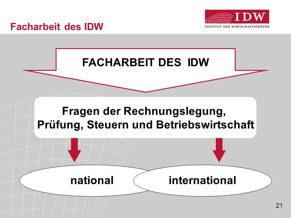 21 FACHARBEI T DES IDW Fragen der Rechnungslegung, Prüfung, Steuern und Betriebswirtschaft national international Facharbeit des IDW