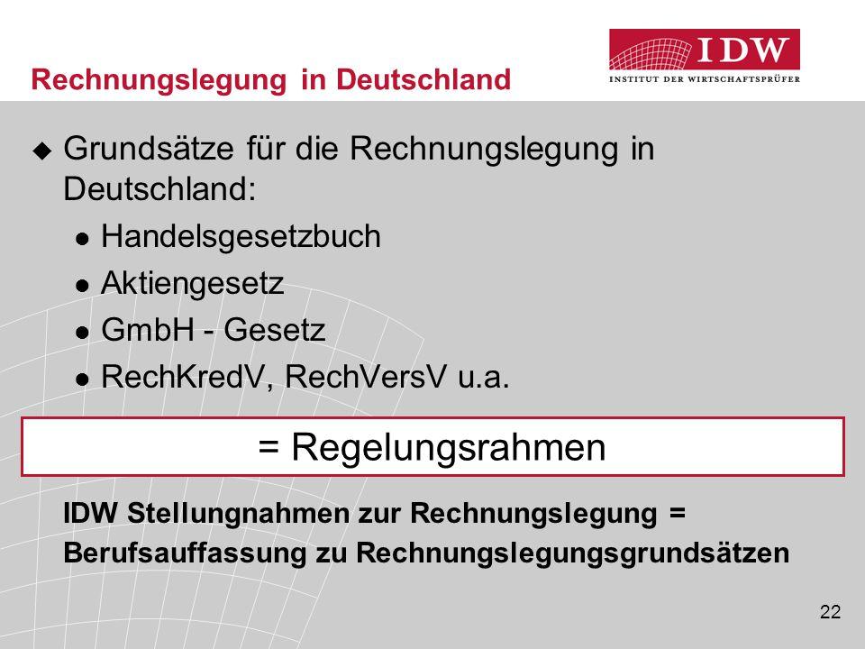 22 Rechnungslegung in Deutschland  Grundsätze für die Rechnungslegung in Deutschland: Handelsgesetzbuch Aktiengesetz GmbH - Gesetz RechKredV, RechVersV u.a.