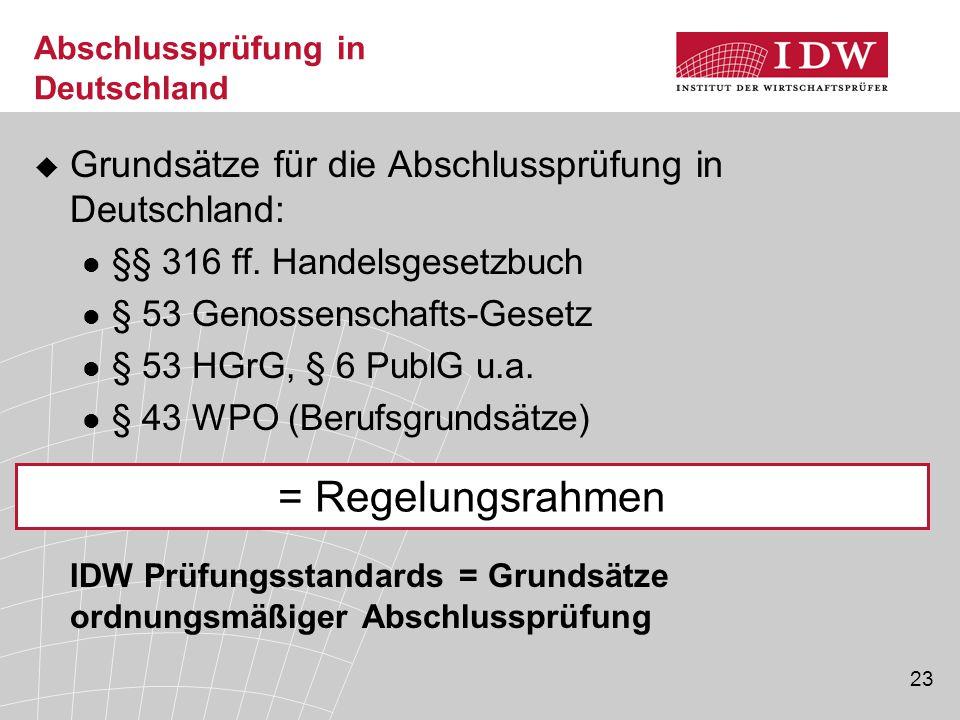 23 Abschlussprüfung in Deutschland  Grundsätze für die Abschlussprüfung in Deutschland: §§ 316 ff. Handelsgesetzbuch § 53 Genossenschafts-Gesetz § 53
