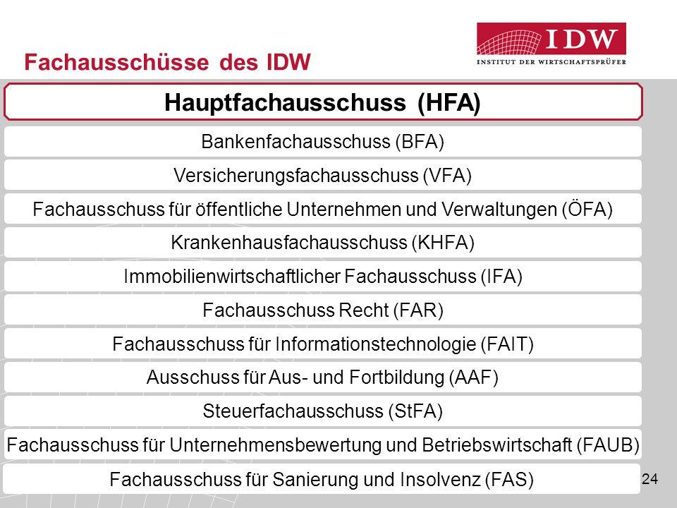 24 Fachausschüsse des IDW Fachausschuss für Unternehmensbewertung und Betriebswirtschaft (FAUB) Bankenfachausschuss (BFA) Versicherungsfachausschuss (VFA) Fachausschuss für öffentliche Unternehmen und Verwaltungen (ÖFA) Krankenhausfachausschuss (KHFA) Immobilienwirtschaftlicher Fachausschuss (IFA) Fachausschuss Recht (FAR) Fachausschuss für Informationstechnologie (FAIT) Ausschuss für Aus- und Fortbildung (AAF) Steuerfachausschuss (StFA) Hauptfachausschuss (HFA) Fachausschuss für Sanierung und Insolvenz (FAS)