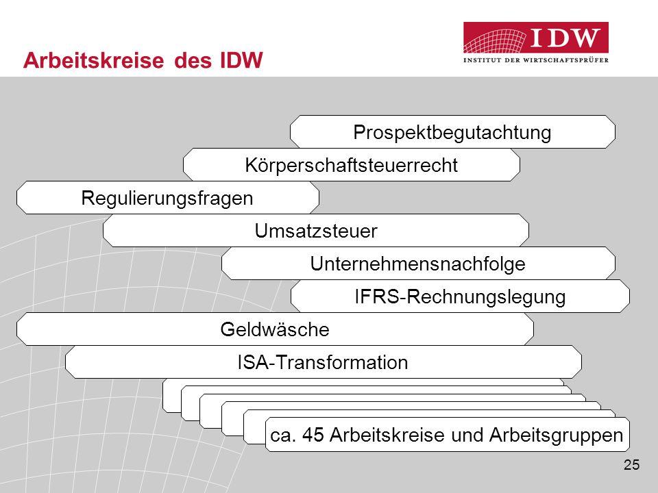 25 IFRS-Rechnungslegung Körperschaftsteuerrecht Umsatzsteuer Prospektbegutachtung Regulierungsfragen Unternehmensnachfolge Geldwäsche ISA-Transformation ca.