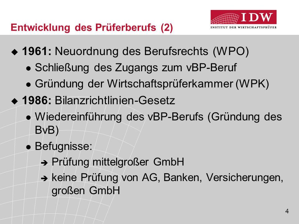 4 Entwicklung des Prüferberufs (2)  1961: Neuordnung des Berufsrechts (WPO) Schließung des Zugangs zum vBP-Beruf Gründung der Wirtschaftsprüferkammer (WPK)  1986: Bilanzrichtlinien-Gesetz Wiedereinführung des vBP-Berufs (Gründung des BvB) Befugnisse:  Prüfung mittelgroßer GmbH  keine Prüfung von AG, Banken, Versicherungen, großen GmbH