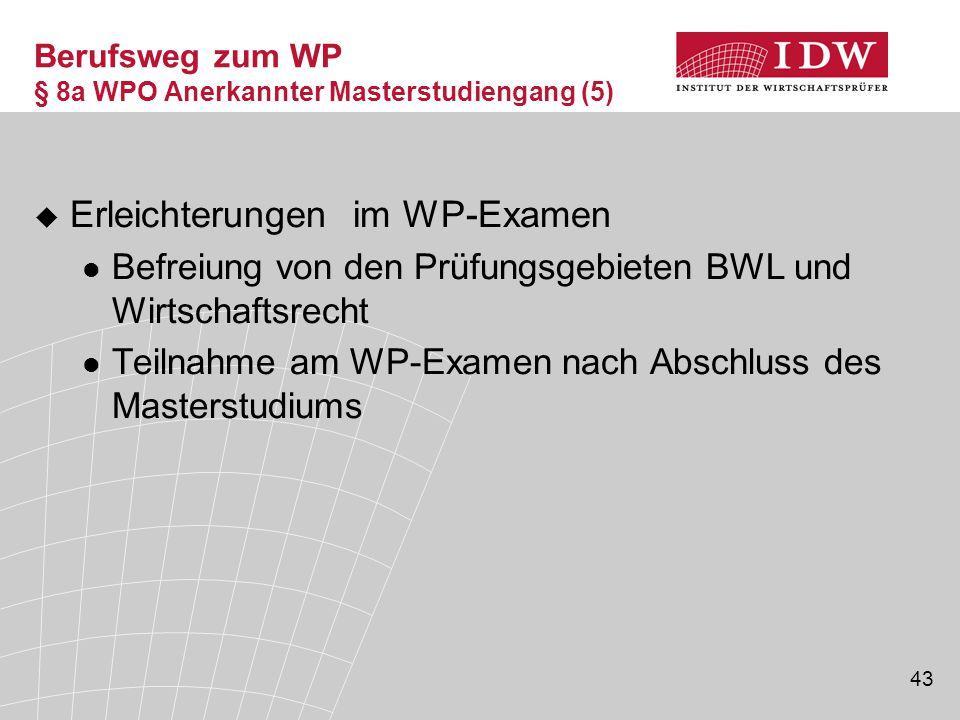 43  Erleichterungen im WP-Examen Befreiung von den Prüfungsgebieten BWL und Wirtschaftsrecht Teilnahme am WP-Examen nach Abschluss des Masterstudiums Berufsweg zum WP § 8a WPO Anerkannter Masterstudiengang (5)