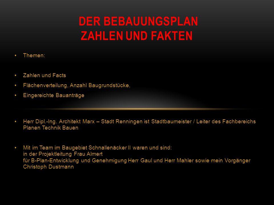 Themen: Zahlen und Facts Flächenverteilung, Anzahl Baugrundstücke, Eingereichte Bauanträge Herr Dipl.-Ing. Architekt Marx – Stadt Renningen ist Stadtb