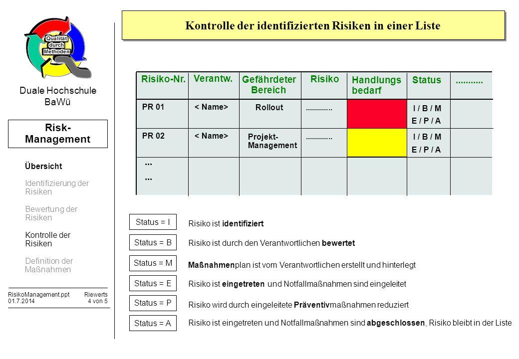 Risk- Management RisikoManagement.pptRiewerts 01.7.20144 von 5 Duale Hochschule BaWü Risiko-Nr. Verantw. Gefährdeter Bereich Risiko Status...........