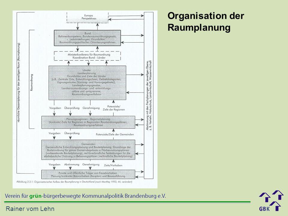 Rainer vom Lehn Organisation der Raumplanung