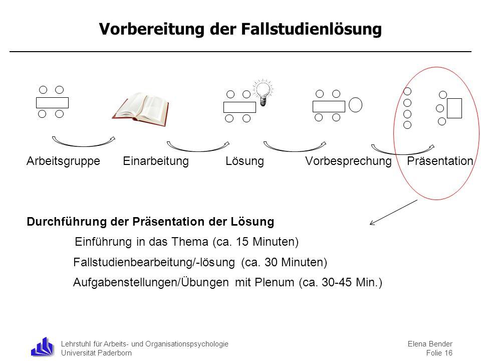 Lehrstuhl für Arbeits- und Organisationspsychologie Universität Paderborn Vorbereitung der Fallstudienlösung Arbeitsgruppe Einarbeitung Lösung Vorbesp