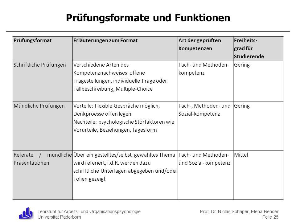 Lehrstuhl für Arbeits- und Organisationspsychologie Universität Paderborn Prof. Dr. Niclas Schaper, Elena Bender Folie 25 Prüfungsformate und Funktion