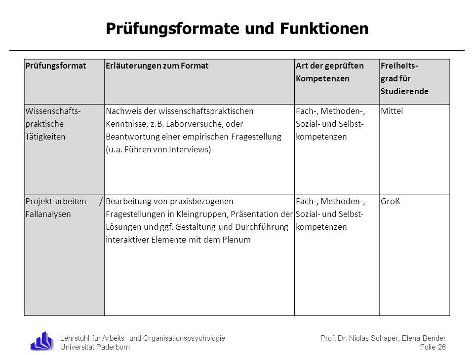 Lehrstuhl für Arbeits- und Organisationspsychologie Universität Paderborn Prof. Dr. Niclas Schaper, Elena Bender Folie 26 Prüfungsformate und Funktion