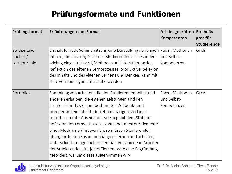 Lehrstuhl für Arbeits- und Organisationspsychologie Universität Paderborn Prof. Dr. Niclas Schaper, Elena Bender Folie 27 Prüfungsformate und Funktion