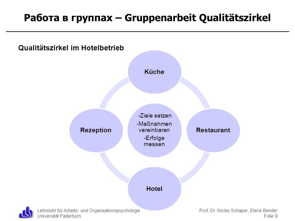 Lehrstuhl für Arbeits- und Organisationspsychologie Universität Paderborn Prof. Dr. Niclas Schaper, Elena Bender Folie 9 Работа в группах – Gruppenarb
