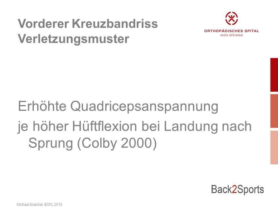 Vorderer Kreuzbandriss Verletzungsmuster Erhöhte Quadricepsanspannung je höher Hüftflexion bei Landung nach Sprung (Colby 2000) Michael Enenkel BÖFL 2015