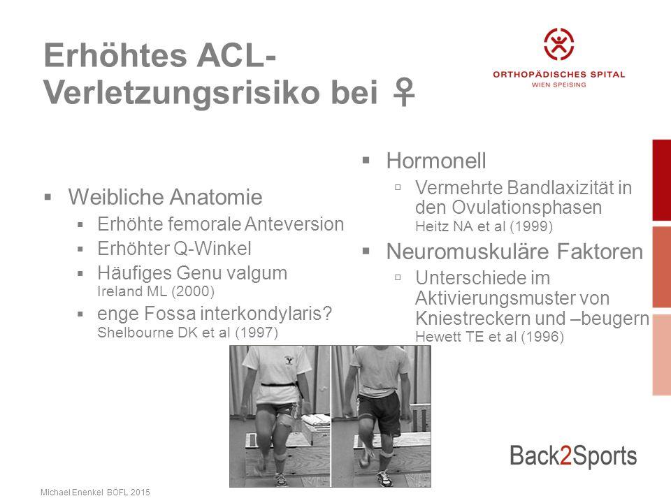 Erhöhtes ACL- Verletzungsrisiko bei ♀  Weibliche Anatomie  Erhöhte femorale Anteversion  Erhöhter Q-Winkel  Häufiges Genu valgum Ireland ML (2000)  enge Fossa interkondylaris.
