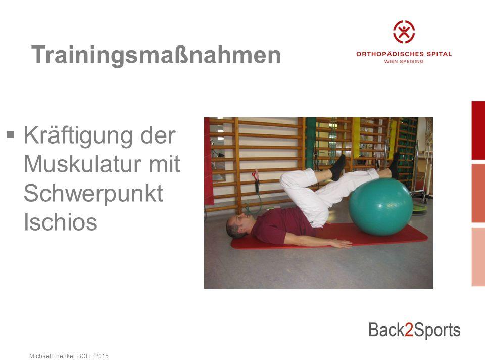 Trainingsmaßnahmen  Kräftigung der Muskulatur mit Schwerpunkt Ischios Michael Enenkel BÖFL 2015