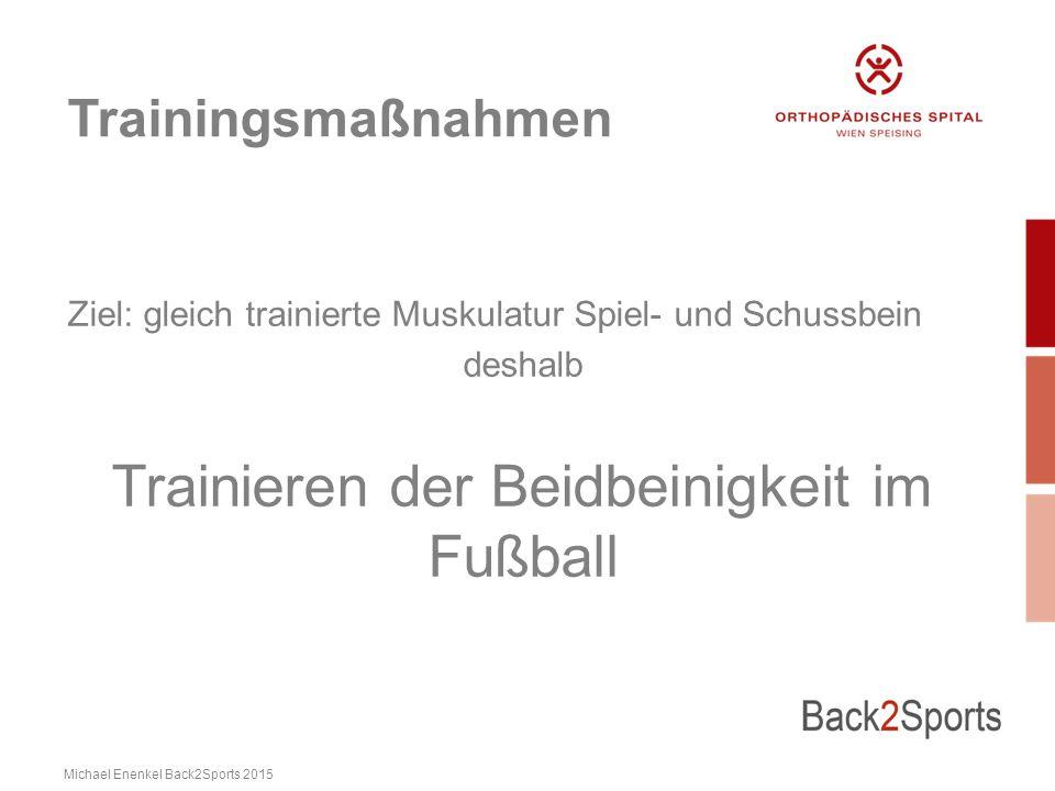 Trainingsmaßnahmen Ziel: gleich trainierte Muskulatur Spiel- und Schussbein deshalb Trainieren der Beidbeinigkeit im Fußball Michael Enenkel Back2Sports 2015