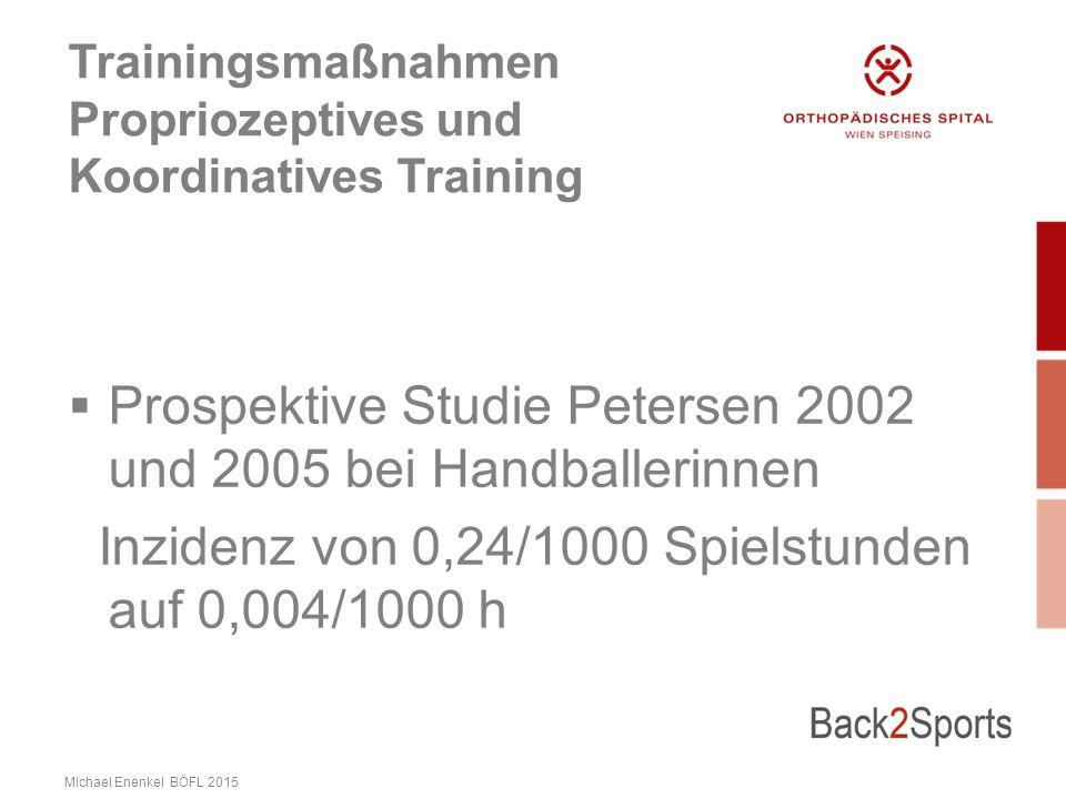 Trainingsmaßnahmen Propriozeptives und Koordinatives Training  Prospektive Studie Petersen 2002 und 2005 bei Handballerinnen Inzidenz von 0,24/1000 Spielstunden auf 0,004/1000 h Michael Enenkel BÖFL 2015