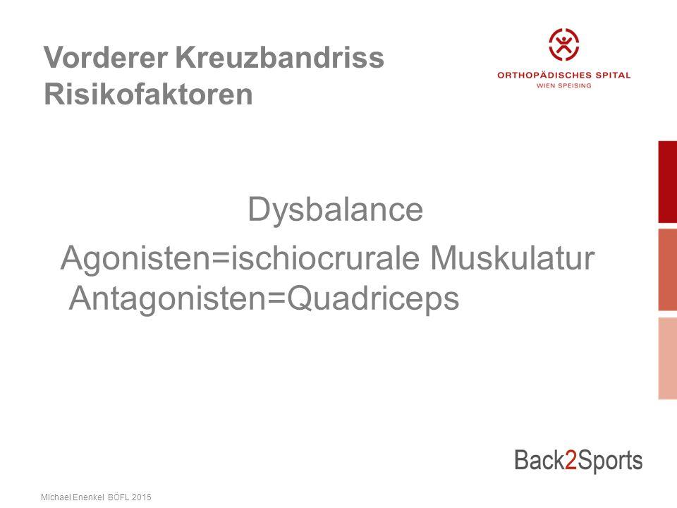 Vorderer Kreuzbandriss Risikofaktoren Dysbalance Agonisten=ischiocrurale Muskulatur Antagonisten=Quadriceps Michael Enenkel BÖFL 2015