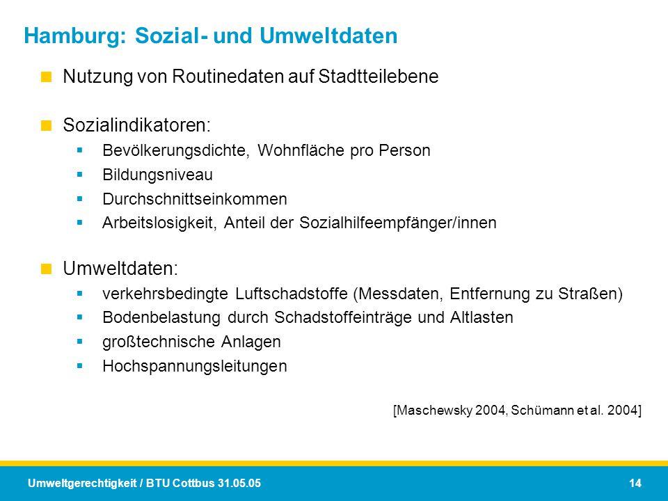 Umweltgerechtigkeit / BTU Cottbus 31.05.05 14 Hamburg: Sozial- und Umweltdaten  Nutzung von Routinedaten auf Stadtteilebene  Sozialindikatoren:  Be