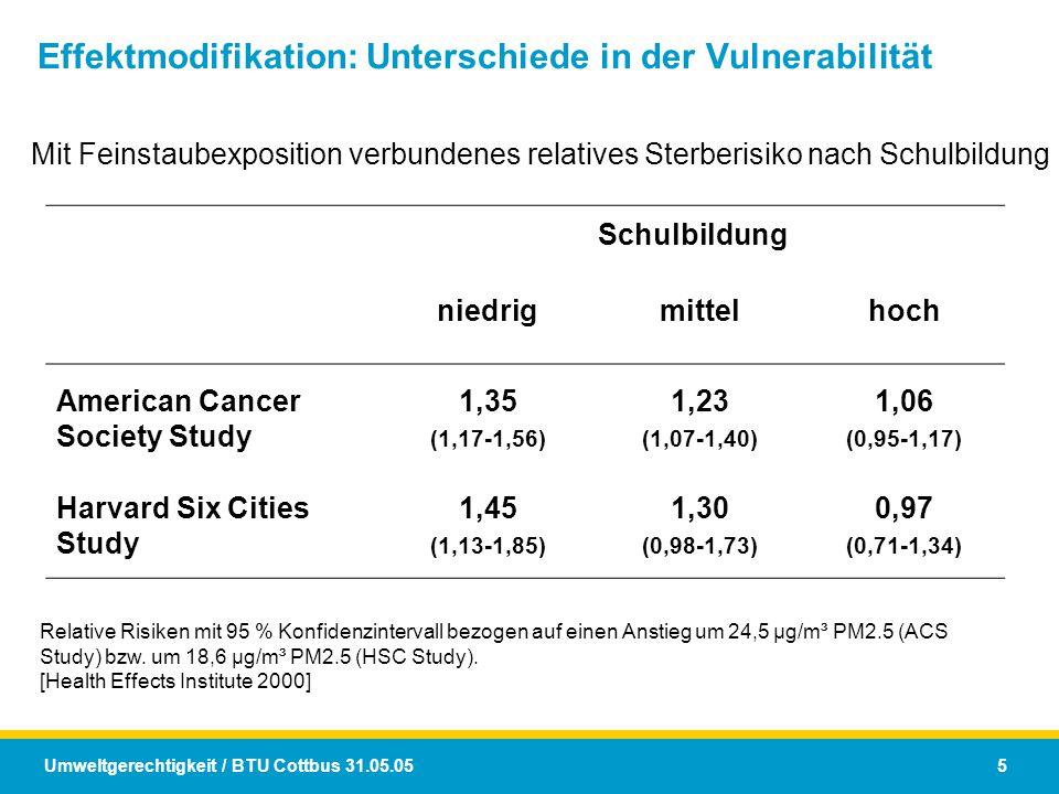 Umweltgerechtigkeit / BTU Cottbus 31.05.05 5 Effektmodifikation: Unterschiede in der Vulnerabilität Schulbildung niedrigmittelhoch American Cancer Soc