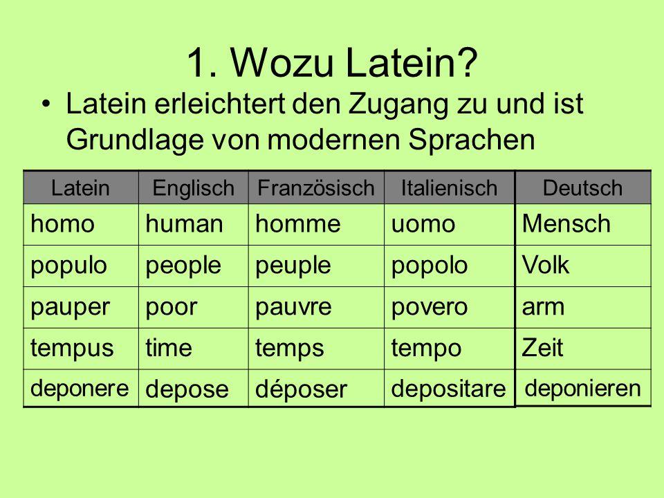 1. Wozu Latein? Latein erleichtert den Zugang zu und ist Grundlage von modernen Sprachen LateinEnglischFranzösischItalienisch homohumanhommeuomo popul