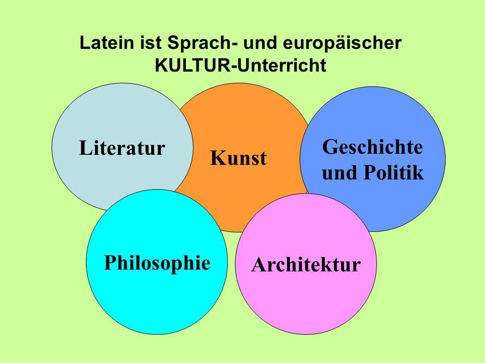 Latein ist Sprach- und europäischer KULTUR-Unterricht Kunst Geschichte und Politik Architektur Literatur Philosophie