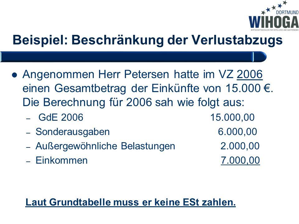 Beispiel: Beschränkung der Verlustabzugs Angenommen Herr Petersen hatte im VZ 2006 einen Gesamtbetrag der Einkünfte von 15.000 €. Die Berechnung für 2