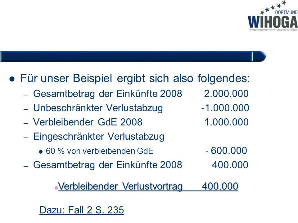 Für unser Beispiel ergibt sich also folgendes: – Gesamtbetrag der Einkünfte 2008 2.000.000 – Unbeschränkter Verlustabzug -1.000.000 – Verbleibender Gd