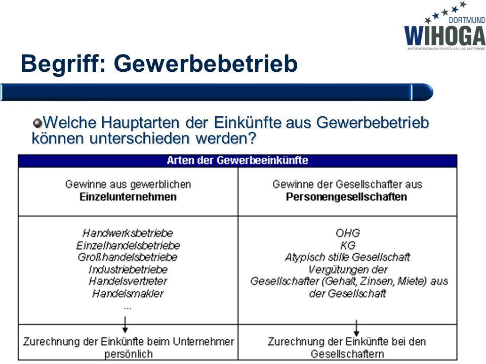 Begriff: Gewerbebetrieb Welche Hauptarten der Einkünfte aus Gewerbebetrieb können unterschieden werden?