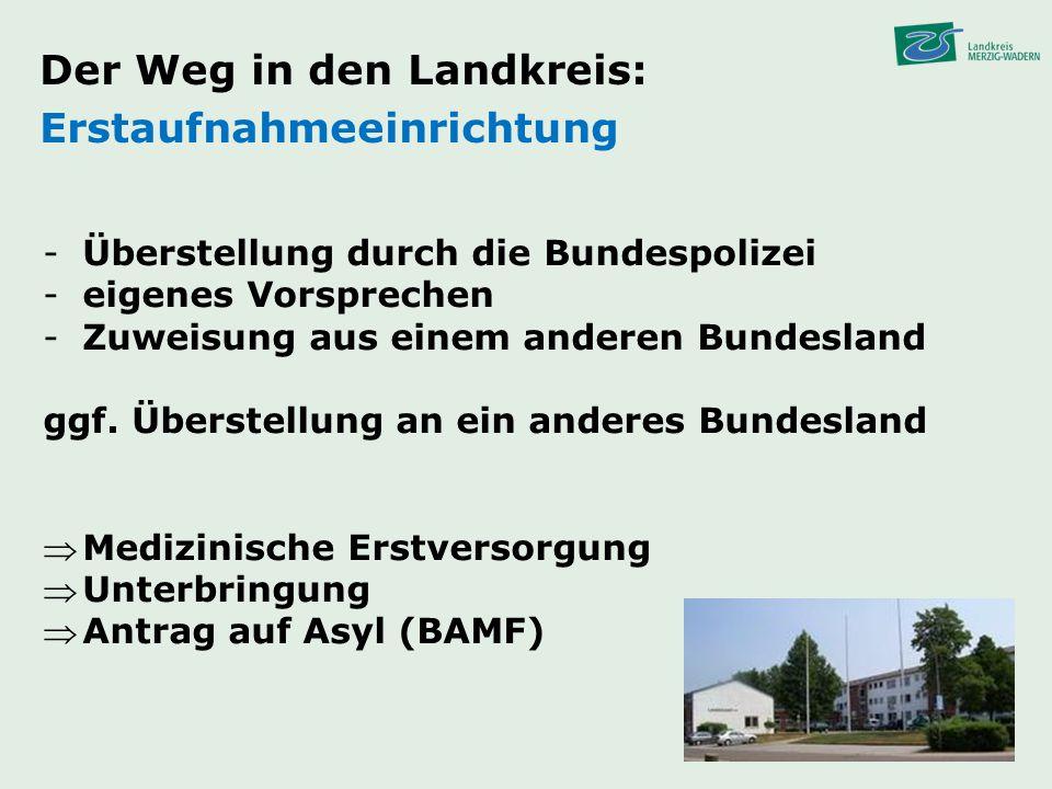Der Weg in den Landkreis: Erstaufnahmeeinrichtung -Überstellung durch die Bundespolizei -eigenes Vorsprechen -Zuweisung aus einem anderen Bundesland g