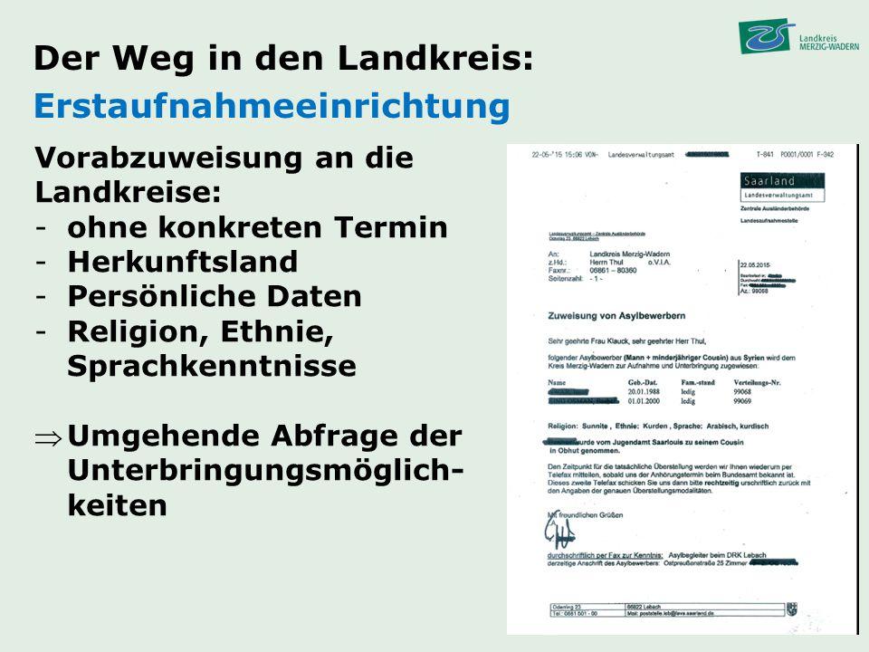 Der Weg in den Landkreis: Erstaufnahmeeinrichtung Vorabzuweisung an die Landkreise: -ohne konkreten Termin -Herkunftsland -Persönliche Daten -Religion