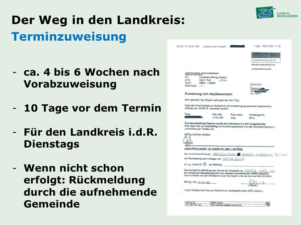 Der Weg in den Landkreis: Terminzuweisung -Überstellung i.d.R.