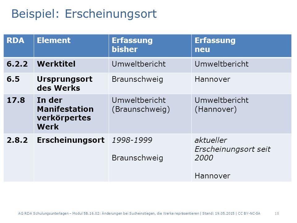 Beispiel: Erscheinungsort AG RDA Schulungsunterlagen – Modul 5B.16.02: Änderungen bei Sucheinstiegen, die Werke repräsentieren | Stand: 19.05.2015 | C