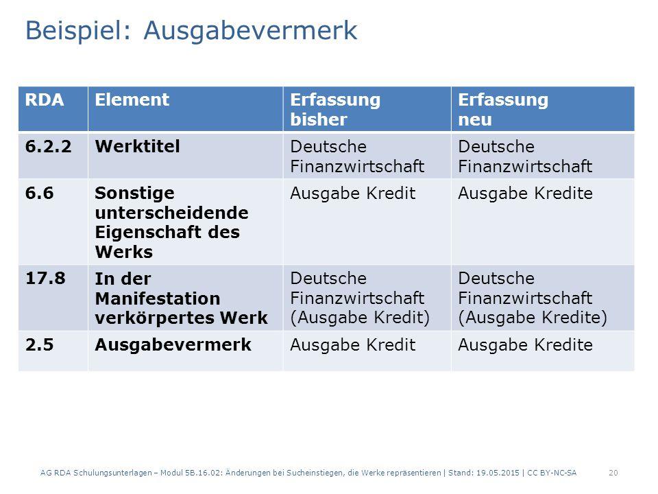 Beispiel: Ausgabevermerk AG RDA Schulungsunterlagen – Modul 5B.16.02: Änderungen bei Sucheinstiegen, die Werke repräsentieren | Stand: 19.05.2015 | CC