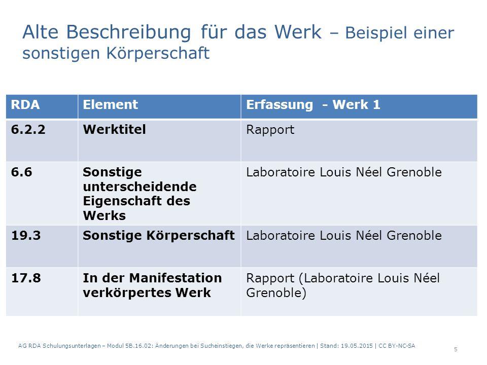 Alte Beschreibung für das Werk – Beispiel einer sonstigen Körperschaft AG RDA Schulungsunterlagen – Modul 5B.16.02: Änderungen bei Sucheinstiegen, die Werke repräsentieren | Stand: 19.05.2015 | CC BY-NC-SA 5 RDAElementErfassung - Werk 1 6.2.2WerktitelRapport 6.6Sonstige unterscheidende Eigenschaft des Werks Laboratoire Louis Néel Grenoble 19.3Sonstige KörperschaftLaboratoire Louis Néel Grenoble 17.8In der Manifestation verkörpertes Werk Rapport (Laboratoire Louis Néel Grenoble)