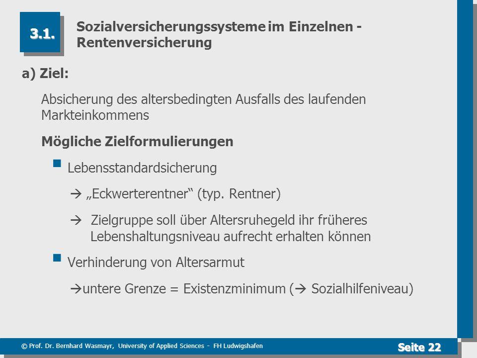 © Prof. Dr. Bernhard Wasmayr, University of Applied Sciences - FH Ludwigshafen Seite 22 Sozialversicherungssysteme im Einzelnen - Rentenversicherung a