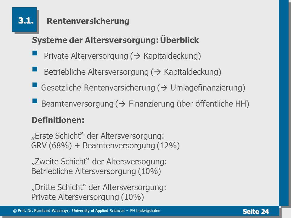 © Prof. Dr. Bernhard Wasmayr, University of Applied Sciences - FH Ludwigshafen Seite 24 Rentenversicherung Systeme der Altersversorgung: Überblick  P
