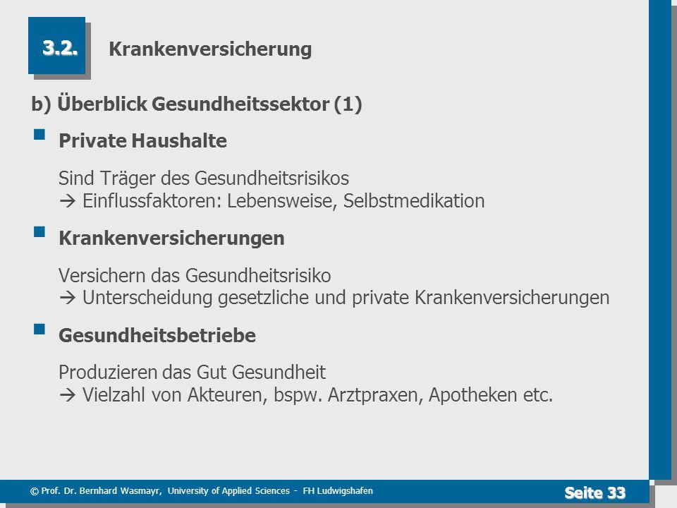 © Prof. Dr. Bernhard Wasmayr, University of Applied Sciences - FH Ludwigshafen Seite 33 Krankenversicherung b) Überblick Gesundheitssektor (1)  Priva