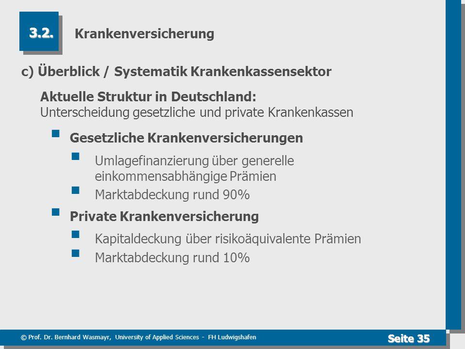 © Prof. Dr. Bernhard Wasmayr, University of Applied Sciences - FH Ludwigshafen Seite 35 Krankenversicherung c) Überblick / Systematik Krankenkassensek