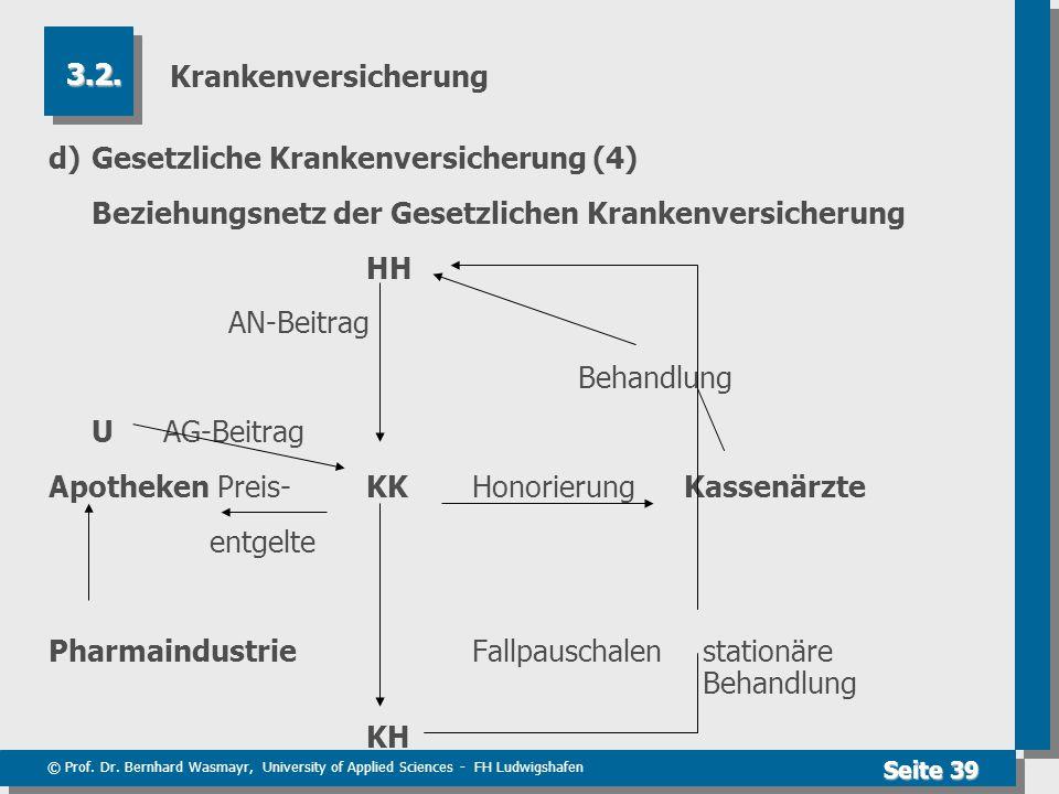 © Prof. Dr. Bernhard Wasmayr, University of Applied Sciences - FH Ludwigshafen Seite 39 Krankenversicherung d) Gesetzliche Krankenversicherung (4) Bez