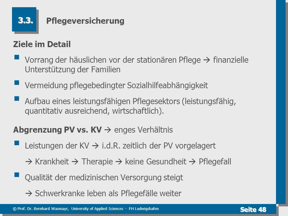 © Prof. Dr. Bernhard Wasmayr, University of Applied Sciences - FH Ludwigshafen Seite 48 Pflegeversicherung Ziele im Detail  Vorrang der häuslichen vo