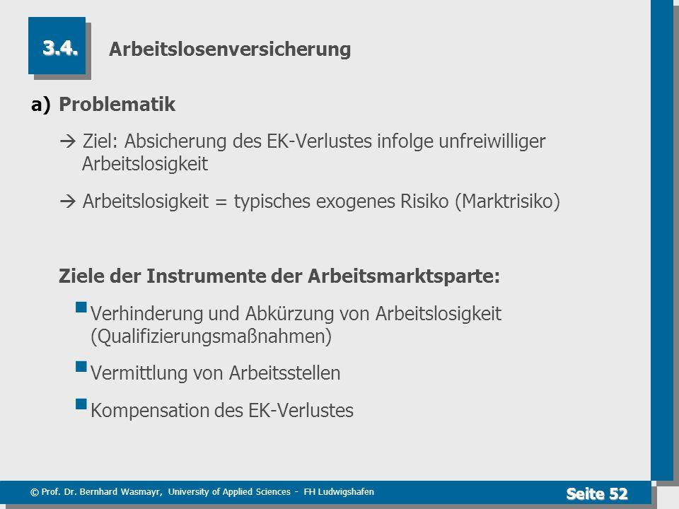 © Prof. Dr. Bernhard Wasmayr, University of Applied Sciences - FH Ludwigshafen Seite 52 Arbeitslosenversicherung a)Problematik  Ziel: Absicherung des