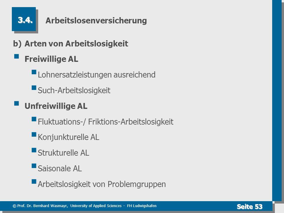 © Prof. Dr. Bernhard Wasmayr, University of Applied Sciences - FH Ludwigshafen Seite 53 Arbeitslosenversicherung b) Arten von Arbeitslosigkeit  Freiw