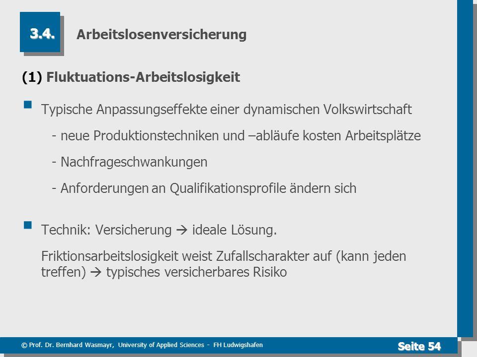 © Prof. Dr. Bernhard Wasmayr, University of Applied Sciences - FH Ludwigshafen Seite 54 Arbeitslosenversicherung (1) Fluktuations-Arbeitslosigkeit  T