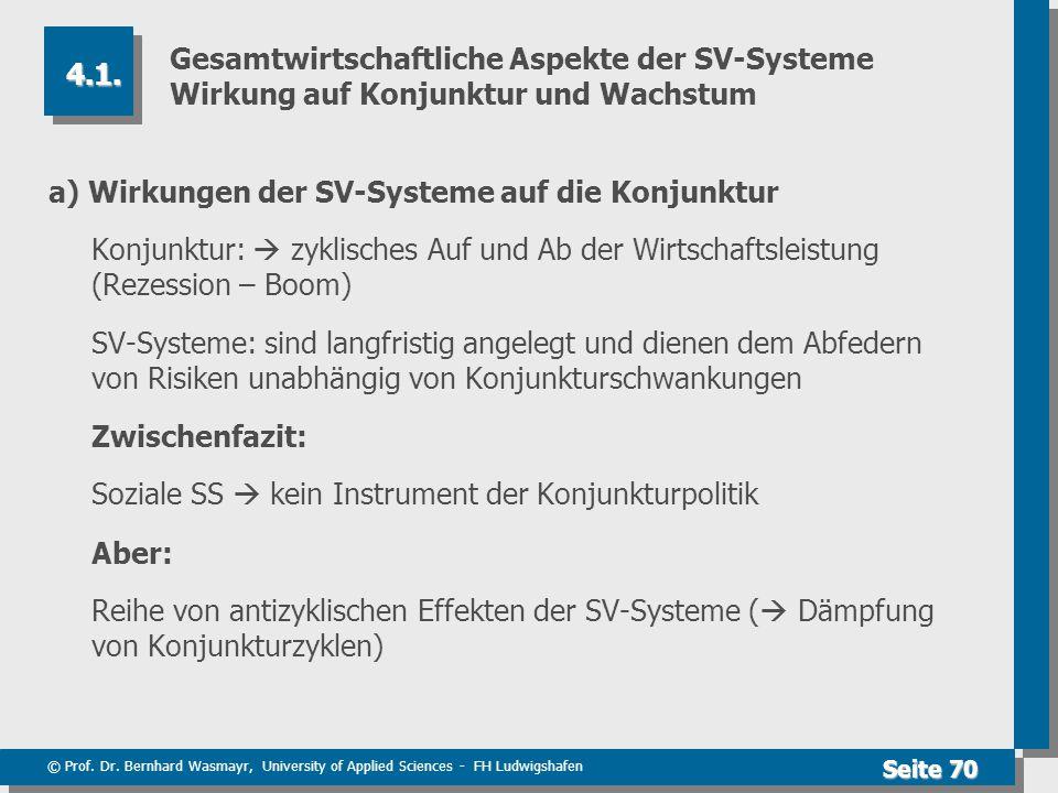 © Prof. Dr. Bernhard Wasmayr, University of Applied Sciences - FH Ludwigshafen Seite 70 Gesamtwirtschaftliche Aspekte der SV-Systeme Wirkung auf Konju