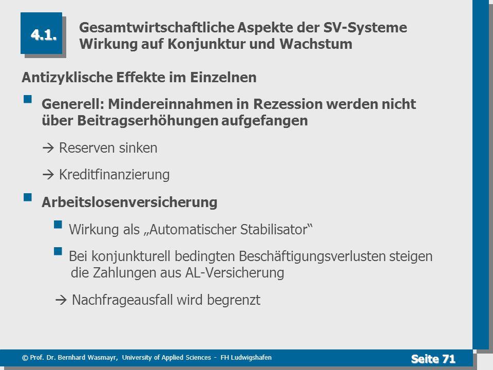 © Prof. Dr. Bernhard Wasmayr, University of Applied Sciences - FH Ludwigshafen Seite 71 Gesamtwirtschaftliche Aspekte der SV-Systeme Wirkung auf Konju
