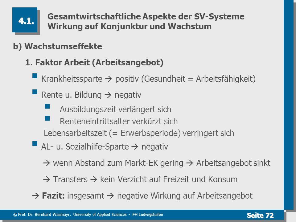 © Prof. Dr. Bernhard Wasmayr, University of Applied Sciences - FH Ludwigshafen Seite 72 Gesamtwirtschaftliche Aspekte der SV-Systeme Wirkung auf Konju